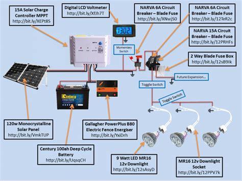 12v Cabin Wiring Diagram by Grid Solar Panel Setup For Lights Electric Fence Etc
