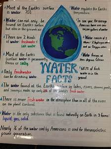 Exercise Chart Pdf Water Facts Salt Water And Fresh Water Water Facts