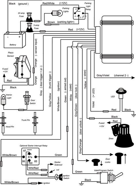 clifford g4 alarm wiring diagram efcaviation clifford g4 alarm wiring diagram 32 wiring diagram images wiring diagrams home support co