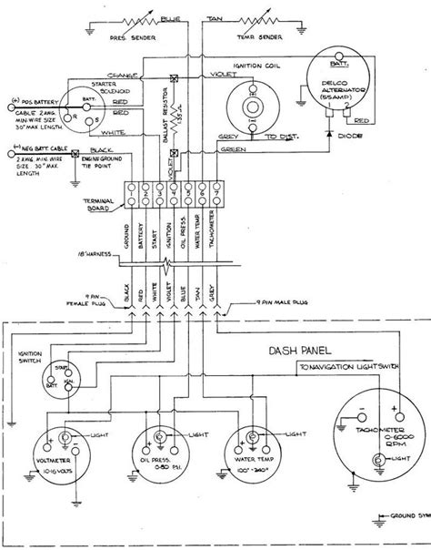 wiring diagram the boats roost