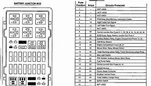 2001 Ford E 450 Fuse Box Diagram