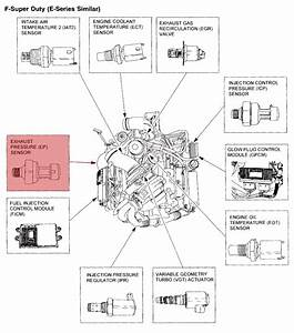 Where Is The Exhaust Back Pressure Sensor And The Oil Pressure Sensor For A 2006 Ford F350 6 0