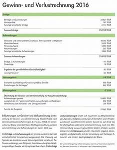 Gewinn Verlust Rechnung : ausgezeichnet gewinn und verlustrechnung fotos bilder f r das lebenslauf arbeitsblatt ~ Themetempest.com Abrechnung