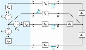 Solved  Analysis Of A Balanced Wye