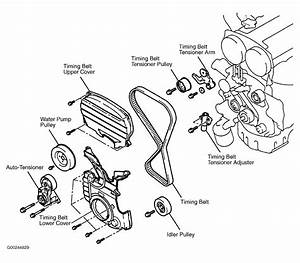 2004 Mitsubishi Lancer Serpentine Belt Routing And Timing Belt Diagrams