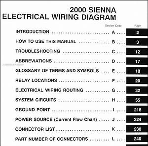 Diagram  Chevrolet Spark 2011 User Wiring Diagram Full Version Hd Quality Wiring Diagram