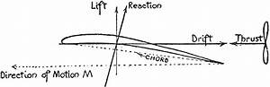 Airplane Wing Free Body Diagram