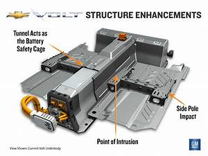 Are EV batteries safe? Electric car batteries can be safer ...