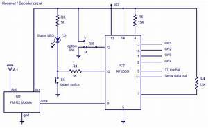 Fm Remote Encoder  Decoder