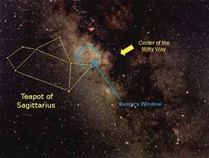 Sagittarius  U2013 Derekscope
