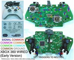 17 Best Images About Raspberry Pi On Pinterest