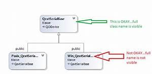 Expand All Classes Name In Visual Studio Uml Diagram