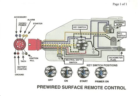 neutral safety switch operation Page: 1 - iboats Boating ...