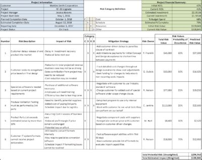 risk assessment matrix template a template for a risk assessment matrix pdf exle
