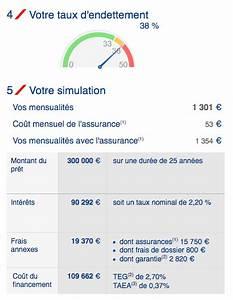 Credit Axa Banque : simulation de pr t immobilier chez axa banque ~ Maxctalentgroup.com Avis de Voitures