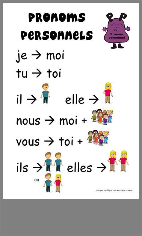 Pin by Rahmeh Akil Karaky on Teaching french | Basic ...