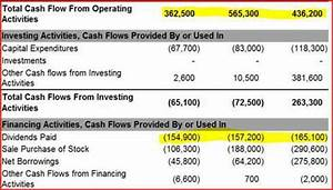 Bank Of New York Mellon A Play Of Choice Among 5 Financial ...
