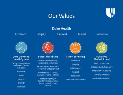 mission vision values duke health