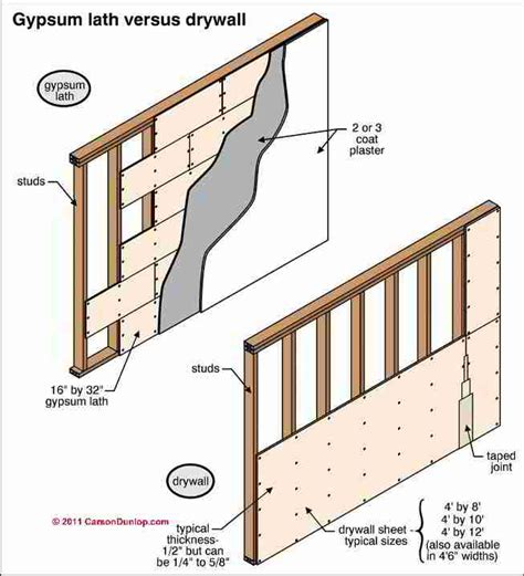 drywall thickness drywall repair drywall repair for plaster wall thickness