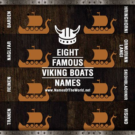 Viking Boat Names by Eight Viking Ships Names