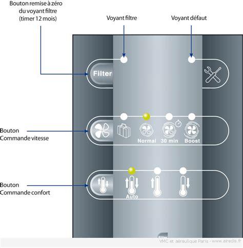 debit vmc cuisine vmc flux fly cube autoréglable ou hygroréglable