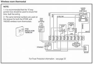 Central Heating Wiring Diagrams - Honeywell Sundial C Plan