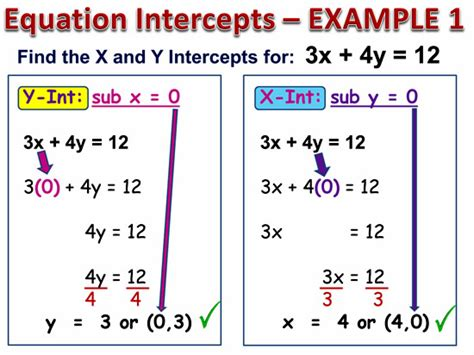 x and y intercepts worksheet free worksheets library