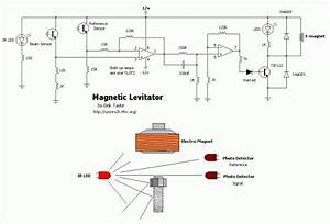 Magnetic Levitation Circuit