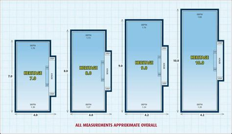 common pool sizes room for your family and their friends hold a great pool