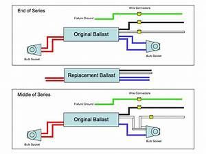 29 1 Lamp T12 Ballast  Viavolt 4 Ft T5 865 High Output