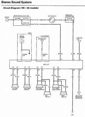 Stereo Wiring Diagram Honda Civic 1998 Intertherm Air Conditioner Wiring Diagram For Wiring Diagram Schematics