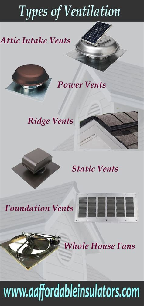 types  attic ventilation   attics cool