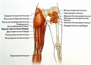 Боли в тазобедренном суставе с правой стороны при лежании