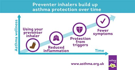 The color chart provides a quick overview of all 314 colors. Asthma Inhalers Colors - Asthma Lung Disease