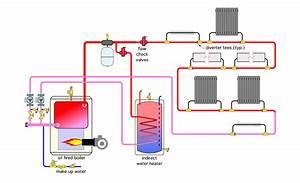 A Simple Boiler Retrofit