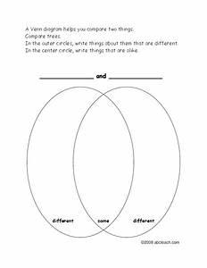 Venn Diagram Lesson Plan For 2nd