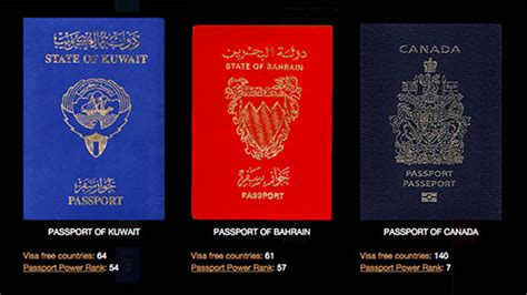 How powerful is your passport?   2:48AM ? Everything Kuwait
