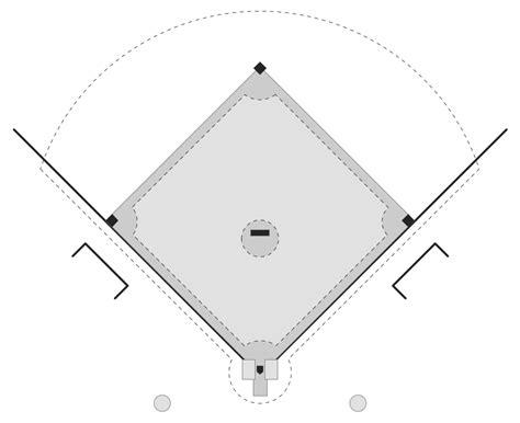 baseball field template baseball solution conceptdraw