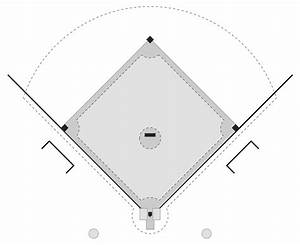 Baseball Diagram  U2014 Defence Positions
