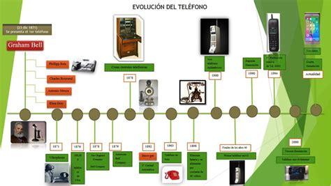 siglo 20 los sucesos destacados e importantes siglo 20 los sucesos destacados e importantes