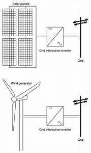 renewable energy yourhome With solar wind diagram