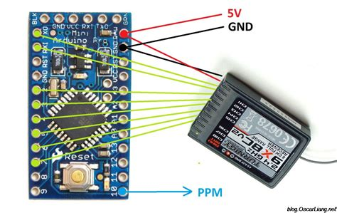 Diy Pwm Ppm Converter For Ghz Receiver Using Arduino