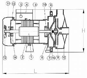 Goulds Pump Wiring Diagram 26 Wiring Diagram Images on goulds booster pump diagram, goulds pump parts diagram, franklin submersible pump diagram, submersible sump pump diagram, submersible water pump diagram, goulds centrifugal pump diagram, well pump diagram, electric submersible pump diagram,