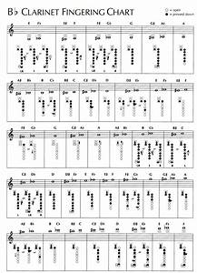 Saxophone Chart Pdf Tdms Band Choir Trill Charts
