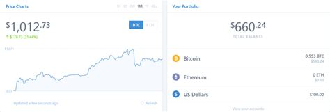 The second e*trade tries to offer bitcoin is the. Coinbase Review: A Safe and Easy Way to Invest in Bitcoin - Seth Rose Life