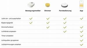 Ikea Lampen Alexa : ikea tr dfri smart home artikel k nftig mit apple homekit ~ Lizthompson.info Haus und Dekorationen