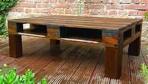 Europaletten Tisch Bauen : tisch bepflanzen das beste aus wohndesign und m bel ~ Michelbontemps.com Haus und Dekorationen