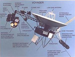 The Voyagers: An unprecedented on-going mission of ...
