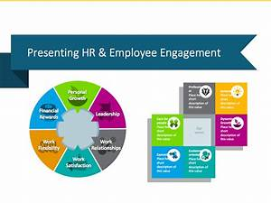 Presenting Hr And Employee Engagement Topics  Powerpoint Makeover  - Blog