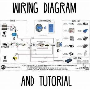 Ford Motorhome Wiring Diagram